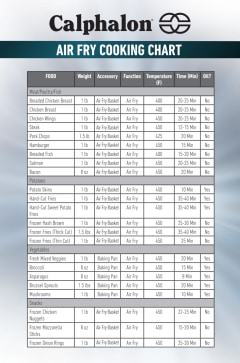 View Air Fry Cooking Chart PDF