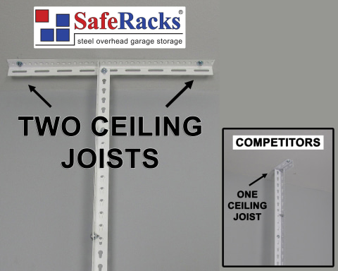 SafeRacks is the Premier Overhead Garage Storage System