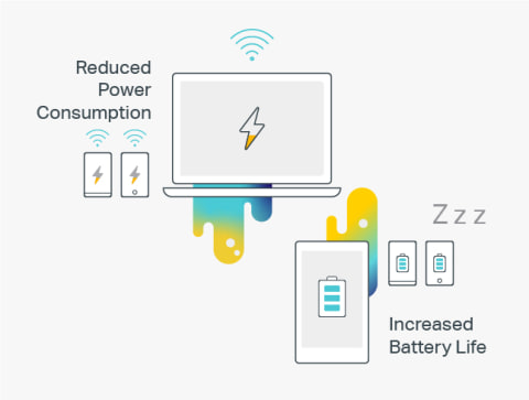 Increased Battery Life for Connected Devices