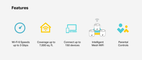 WiFi 6 Speeds up to 3Gbps, coverage up to 7,000 sq. ft., connect up to 150 devices, parental control