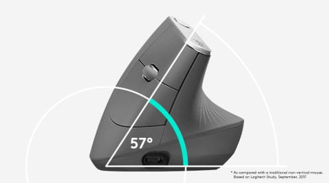 57° vertical angle for improved wrist posture