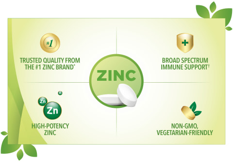 Trusted Quality From the #1 Zinc Brand*