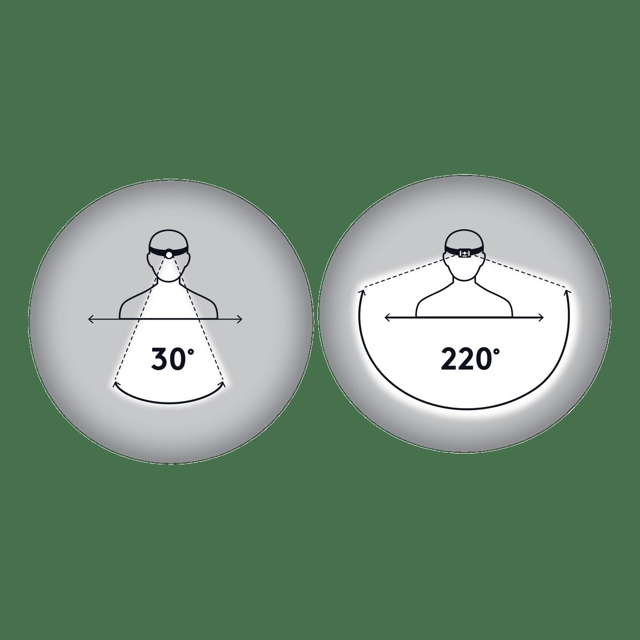 30 degree to 220 illustration of light