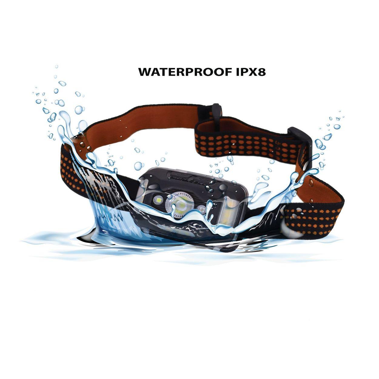 Waterproof – IPX8