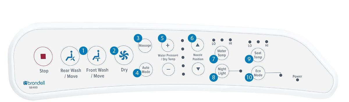 Top view of the bidet seat sidearm remote control