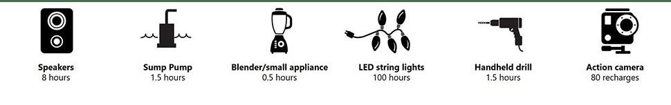 Speaker, Sump pump, Blender/small appliance, led string lights, handheld drill, action camera