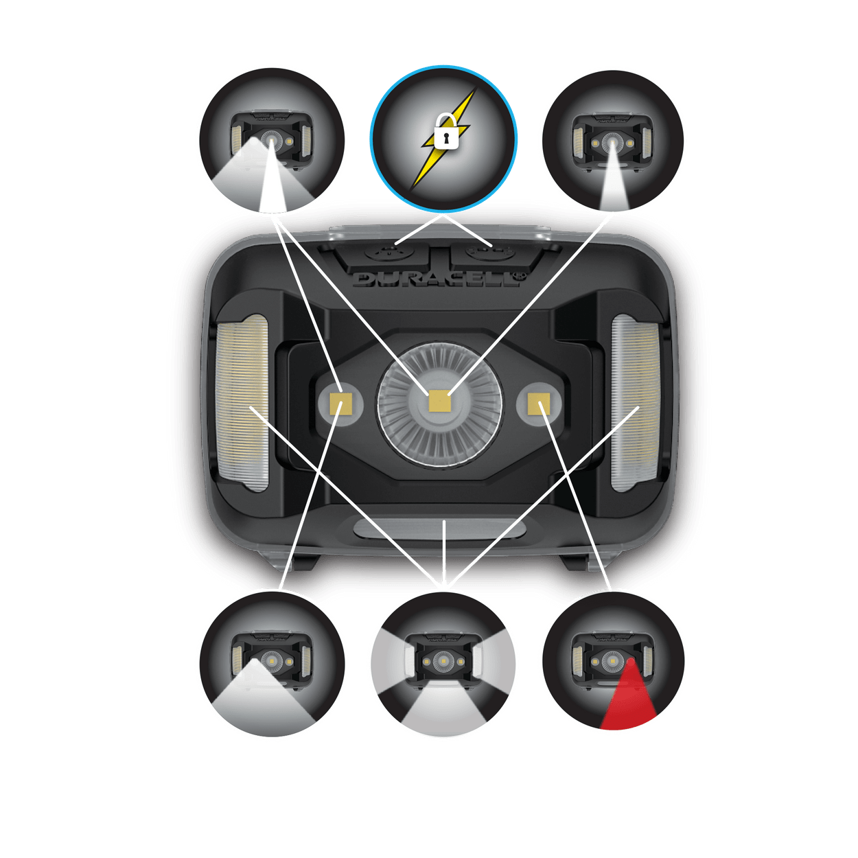 image showing the 6 main functions of the headlamp